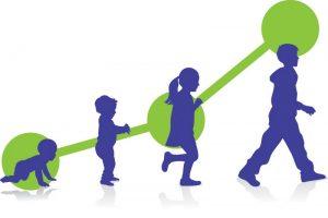 Perkembangan Anak Pada Masa Usia Dini